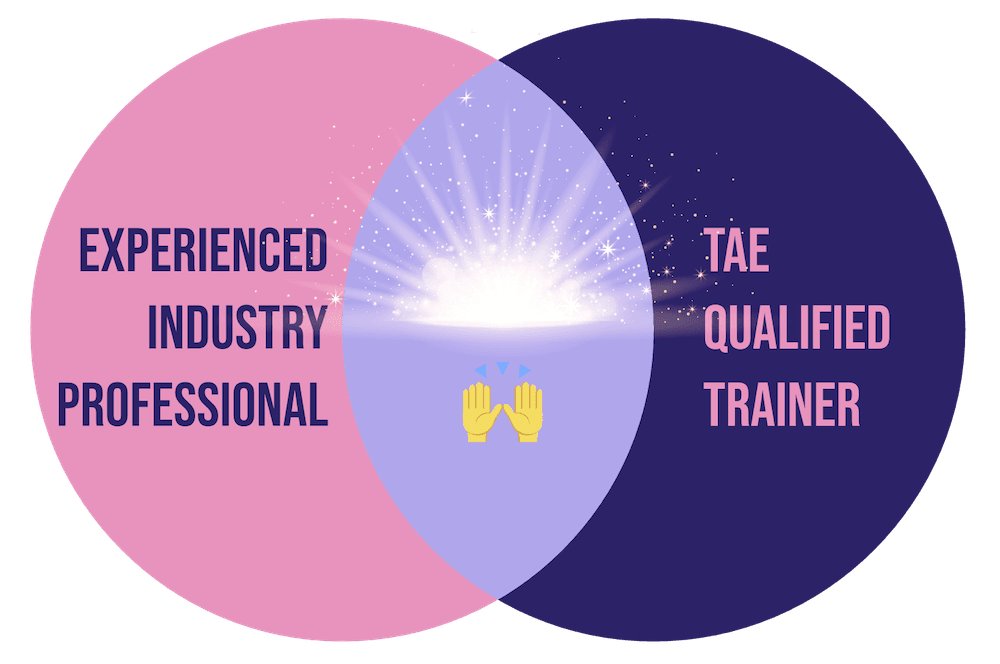 Venn Diagram illustrating a common dilemma when recruiting trainers